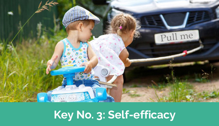 Resilience key self-efficacy